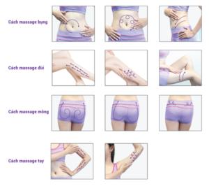 cách sử dụng cao tan mỡ bụng